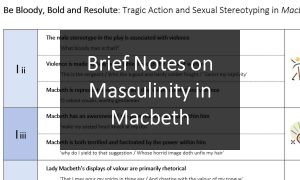 Brief Notes on Masculinity in Macbeth
