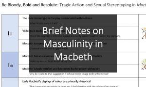 Masculinity Macbeth